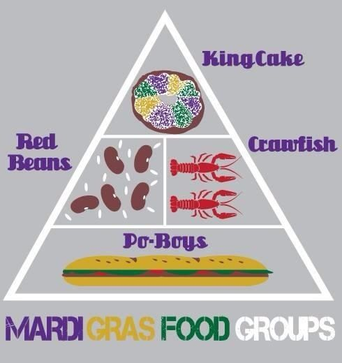 1. Mardi Gras food pyramid