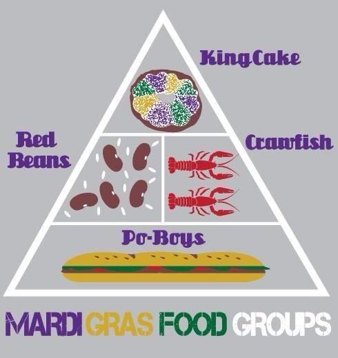 1. Mardi Gras food pyramid